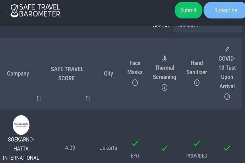 Erick Thohir Apresiasi Penerapan Protokol Kesehatan di Bandara Internasional Soekarno-Hatta